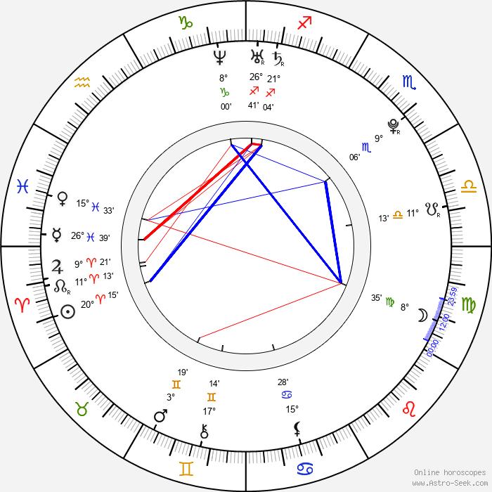 Jamie Renée Smith - Birth horoscope chart