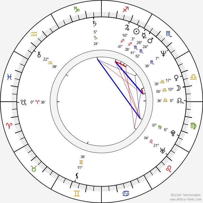 Jamie Rose - Birth horoscope chart