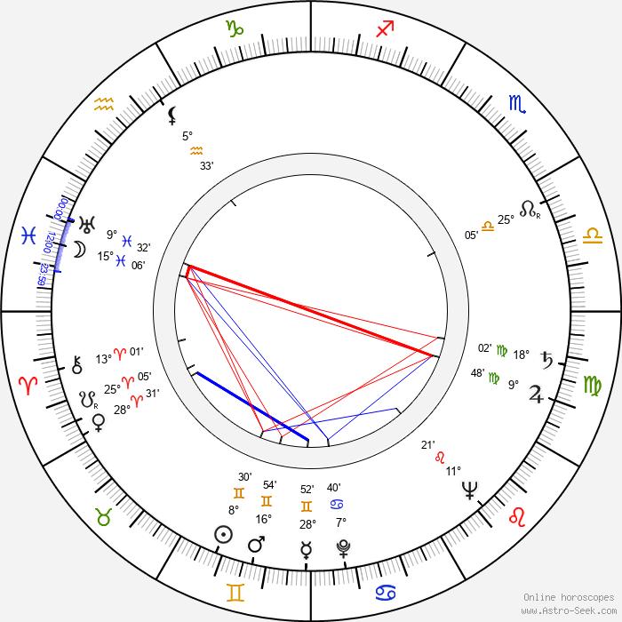Jamie Uys - Birth horoscope chart