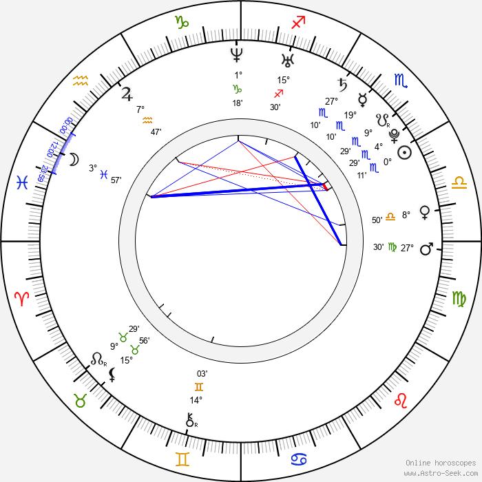 Jamie Williams - Birth horoscope chart