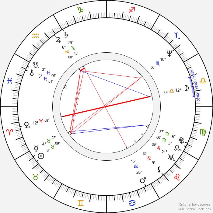 Jamieson Price - Birth horoscope chart