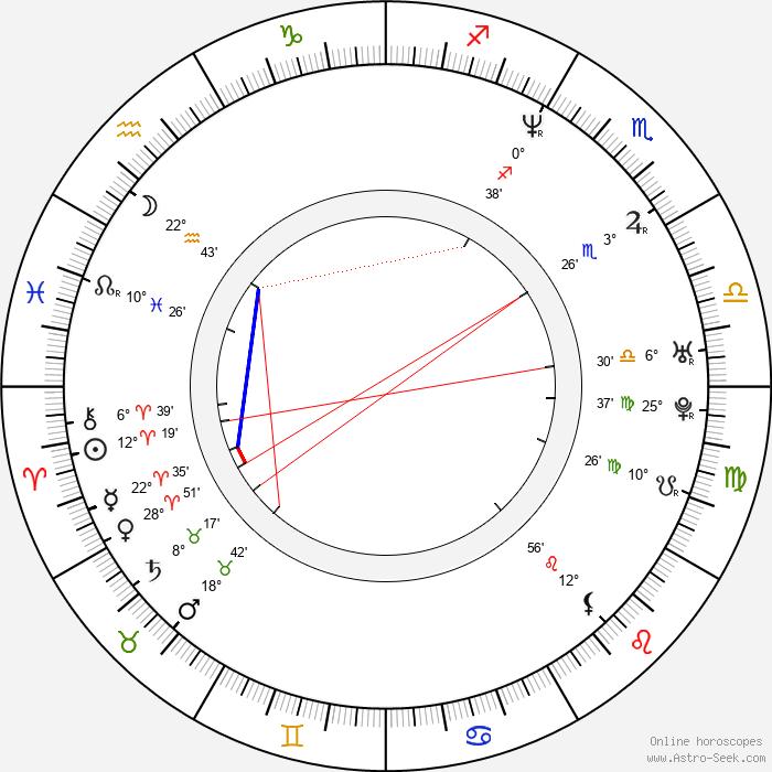 Jamison Newlander - Birth horoscope chart