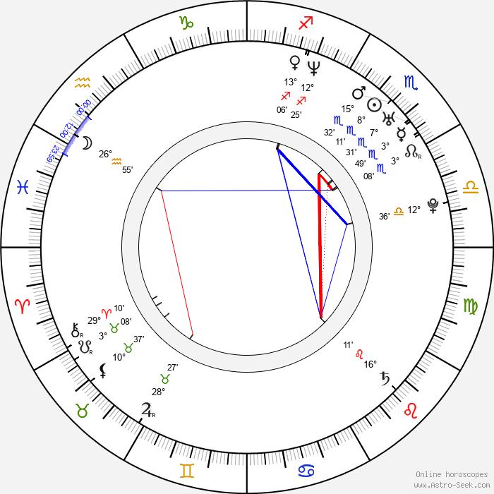 Jamison Yang - Birth horoscope chart
