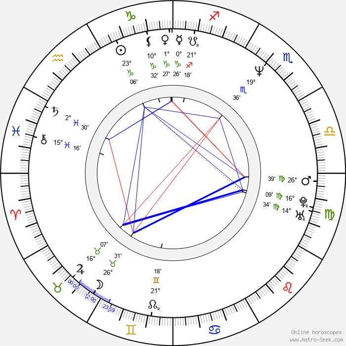 Jamshed Usmonov - Birth horoscope chart