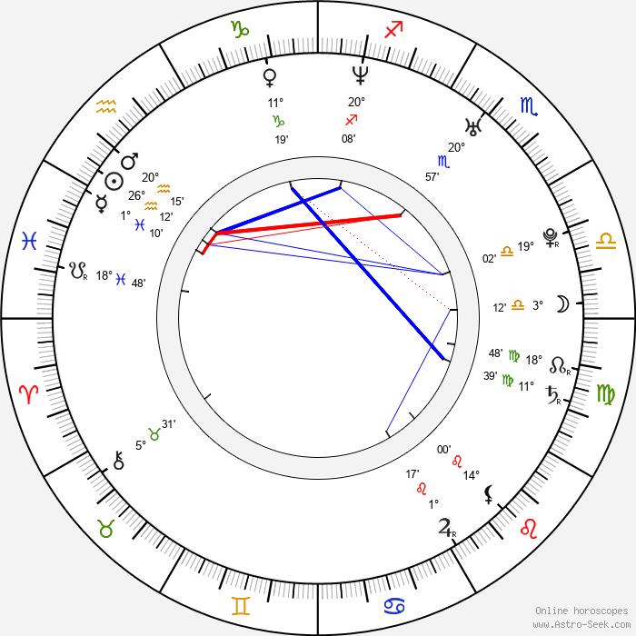 Jan Adámek - Birth horoscope chart