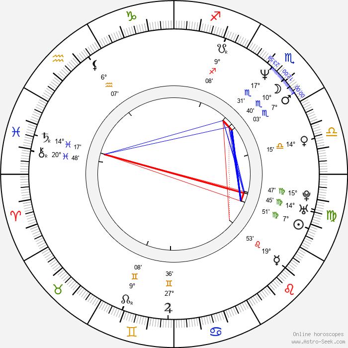 Jan Apolenář - Birth horoscope chart