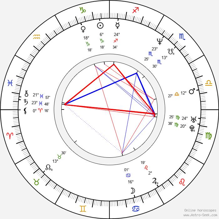 Jan Bijvoet - Birth horoscope chart