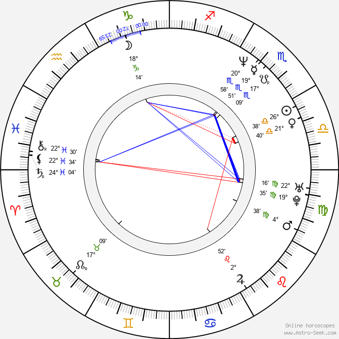 Jan-Chris de Koeijer - Birth horoscope chart