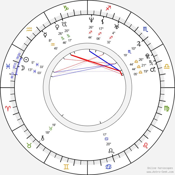 Jan Cornet - Birth horoscope chart