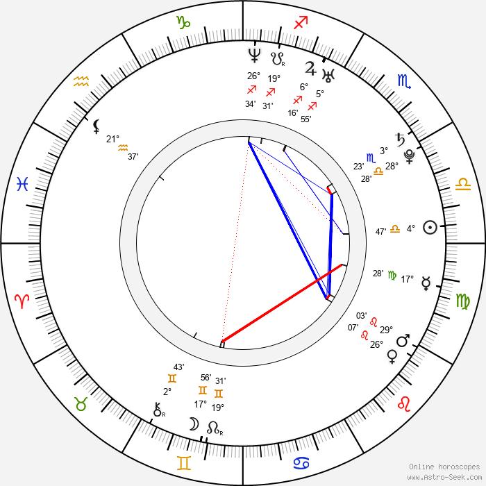 Jan Gassmann - Birth horoscope chart