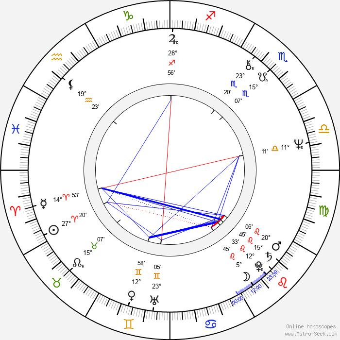Jan Hammer Jr. - Birth horoscope chart
