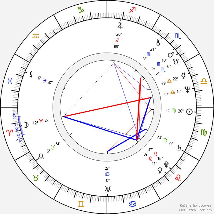 Jan Hoag - Birth horoscope chart