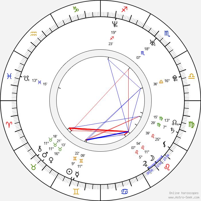 Jan Holík - Birth horoscope chart