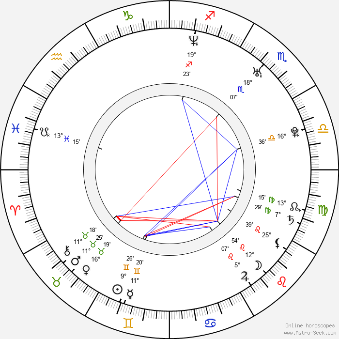 Jan Holík - Birth horoscope chart