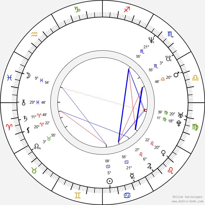 Jan Hřebejk - Birth horoscope chart