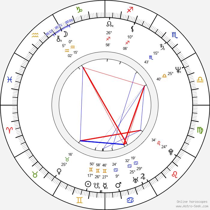 Jan Hrušínský - Birth horoscope chart