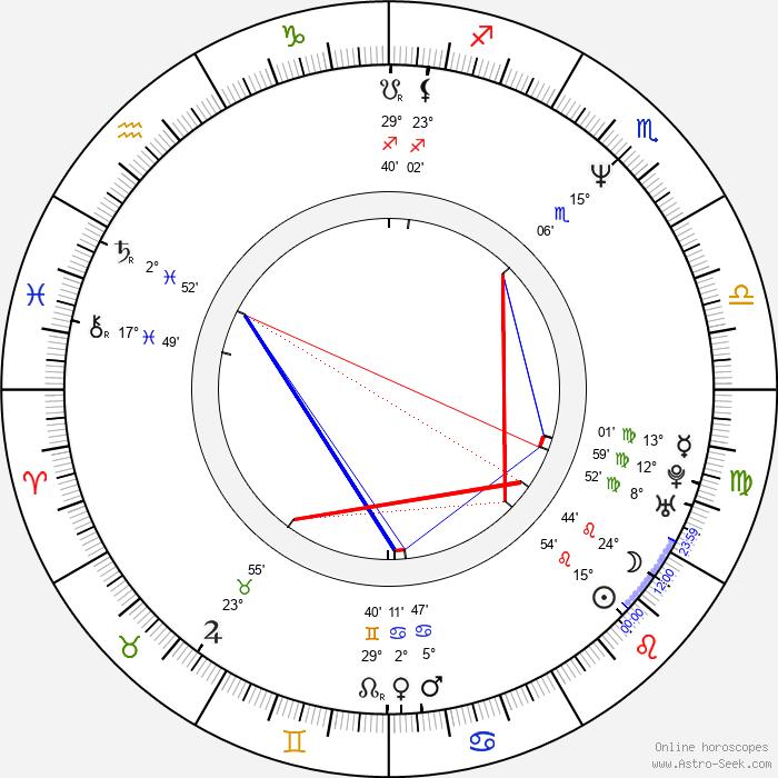 Jan Josef Liefers - Birth horoscope chart