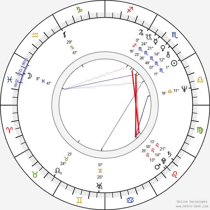 Jan Kanyza - Birth horoscope chart