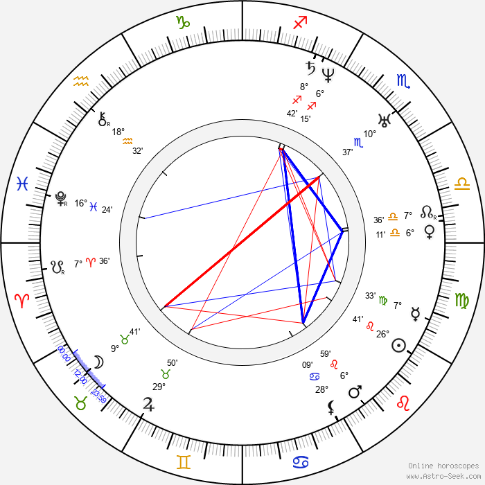 Jan Kaška - Birth horoscope chart
