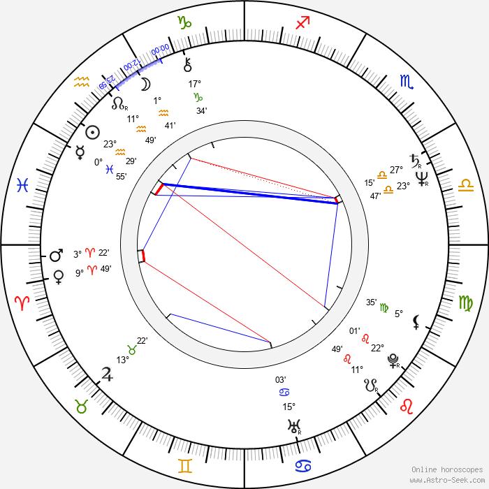 Jan Kidawa-Blonski - Birth horoscope chart