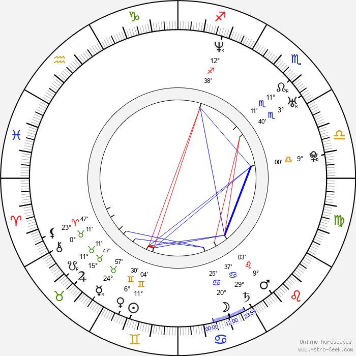 Jan Krumphanzl - Birth horoscope chart