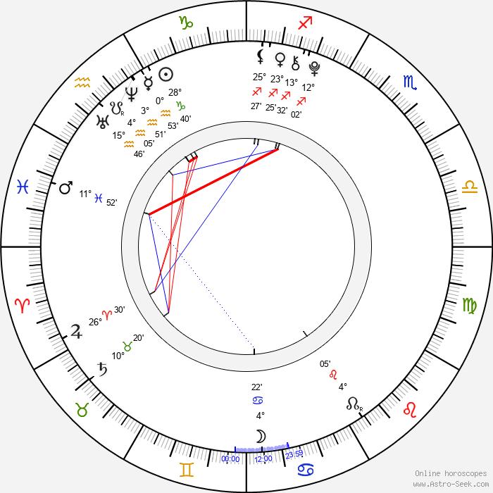 Jan Maršál - Birth horoscope chart