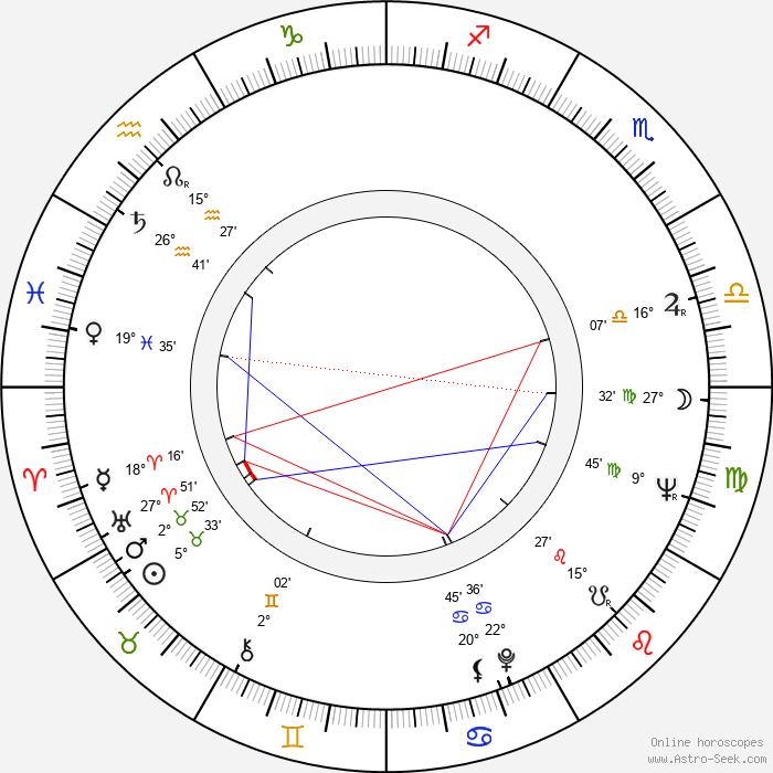 Jan Mimra - Birth horoscope chart