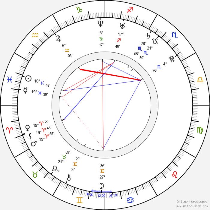 Jan Němec - Birth horoscope chart