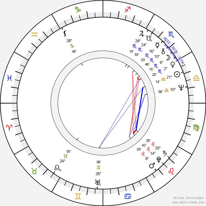 Jan Niklas - Birth horoscope chart