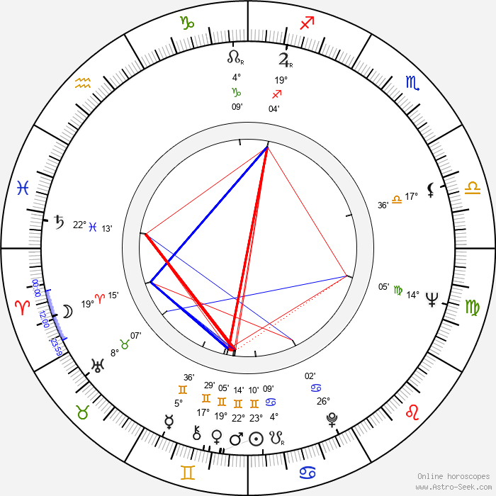 Jan Schmid - Birth horoscope chart