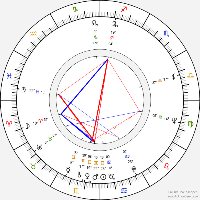 Jan Schmid - Birth horoscope chart