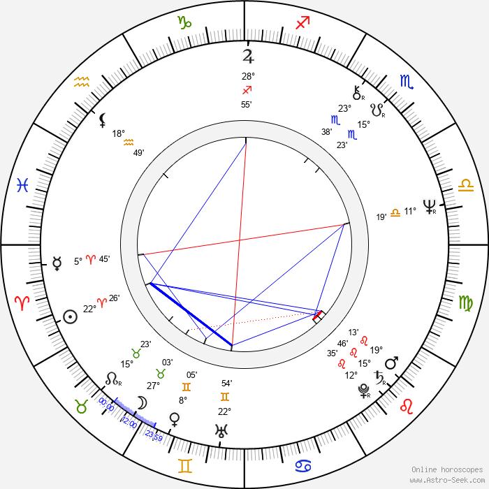 Ján Sedal - Birth horoscope chart