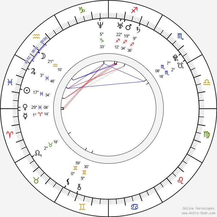 Jan Škvor - Birth horoscope chart