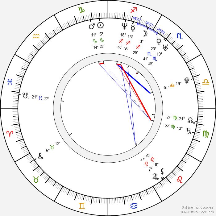 Ján Slezák - Birth horoscope chart