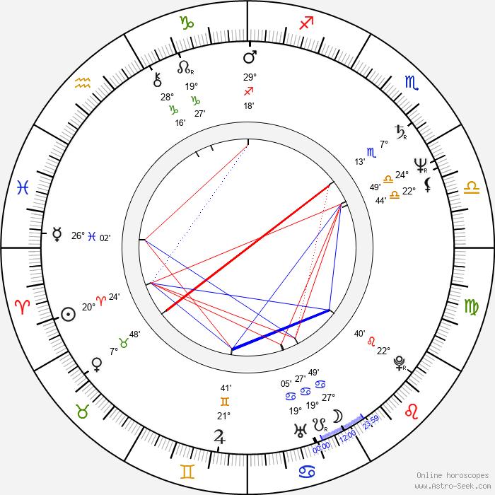 Jan Speck - Birth horoscope chart