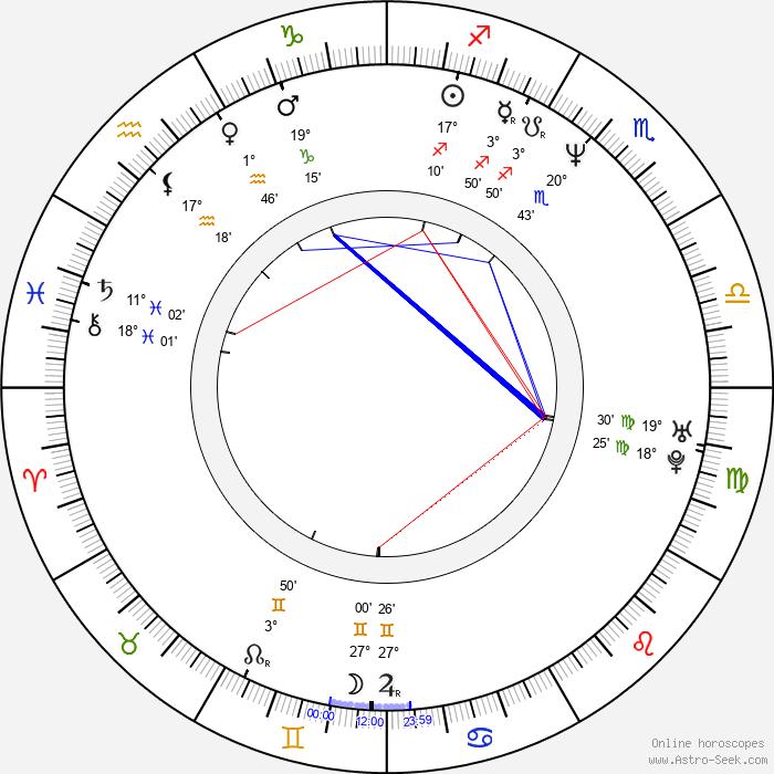 Jan Šťastný - Birth horoscope chart