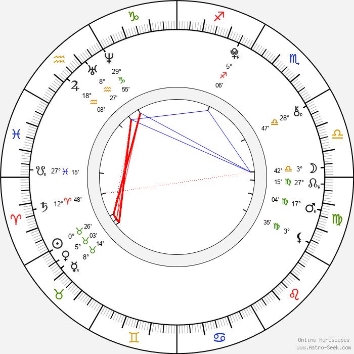 Jan Trávníček - Birth horoscope chart