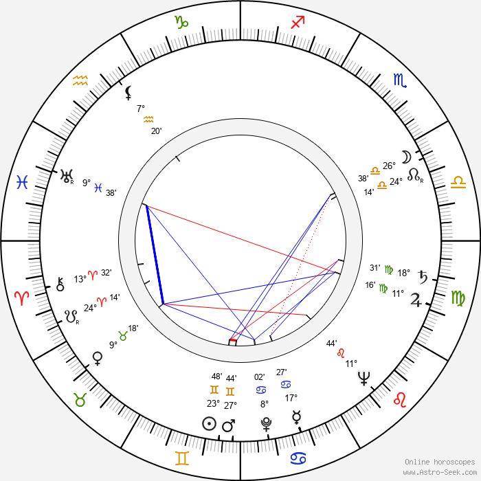 Jan Waldmann - Birth horoscope chart