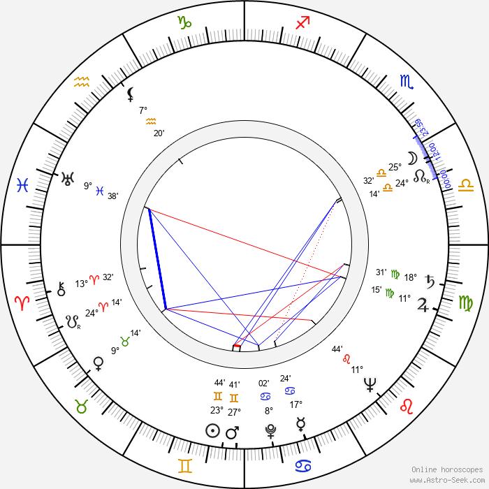 Jan Wilkowski - Birth horoscope chart