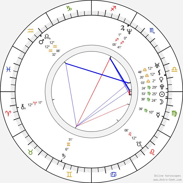 Jana Štvrtecká - Birth horoscope chart