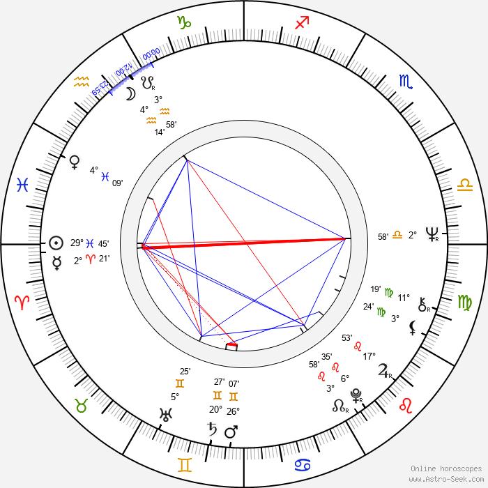 Jance Garfat - Birth horoscope chart