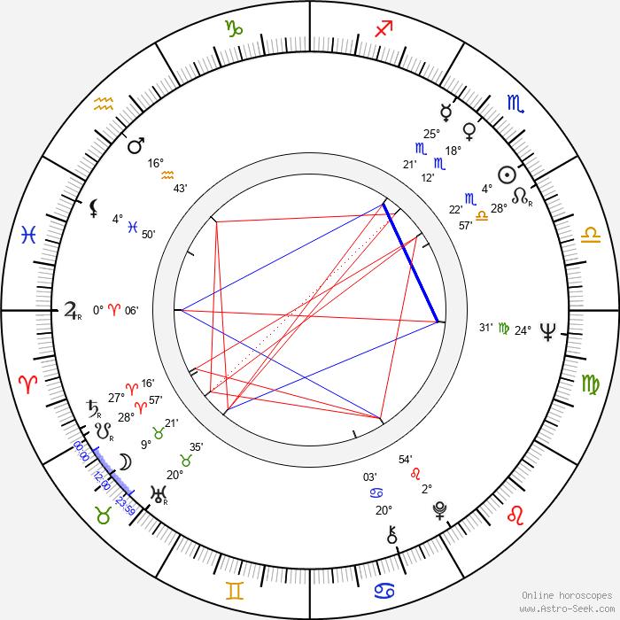 Jane Alexander - Birth horoscope chart