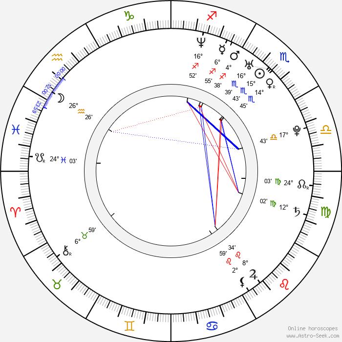 Jane Danson - Birth horoscope chart
