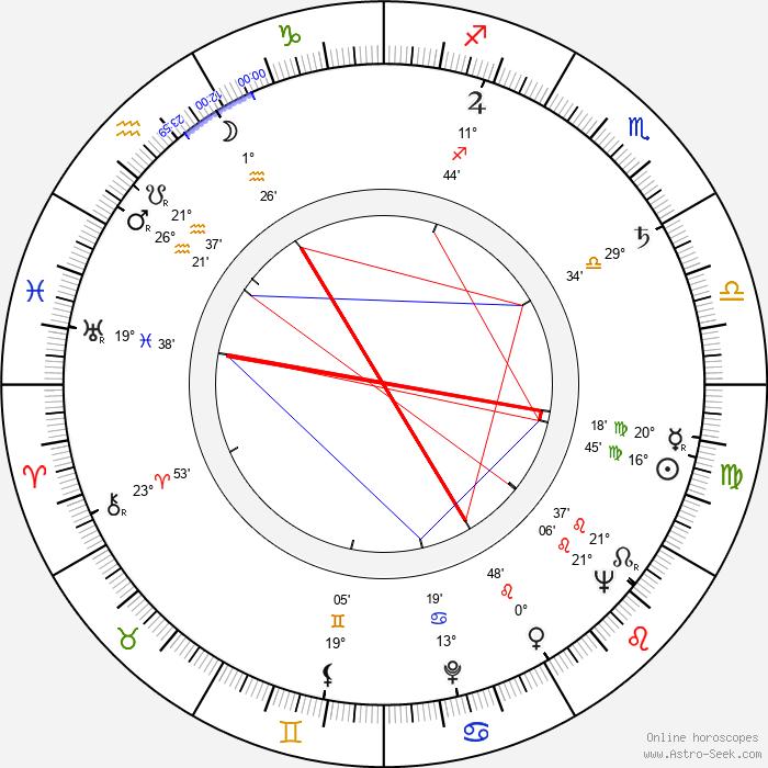 Jane Greer - Birth horoscope chart