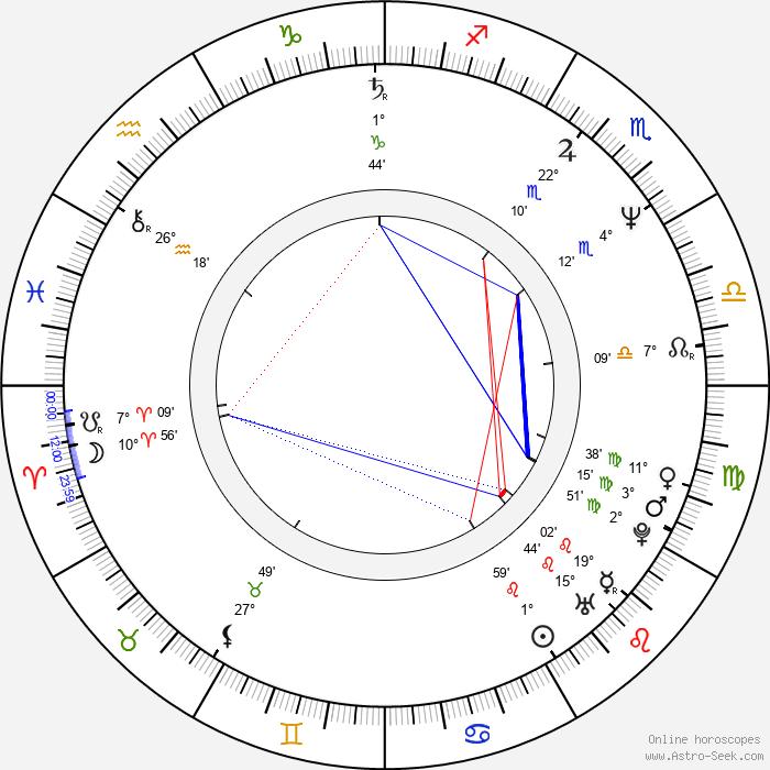 Jane Hamsher - Birth horoscope chart
