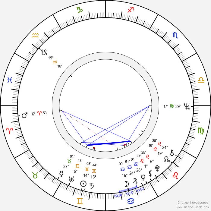 Jane Jenkins - Birth horoscope chart