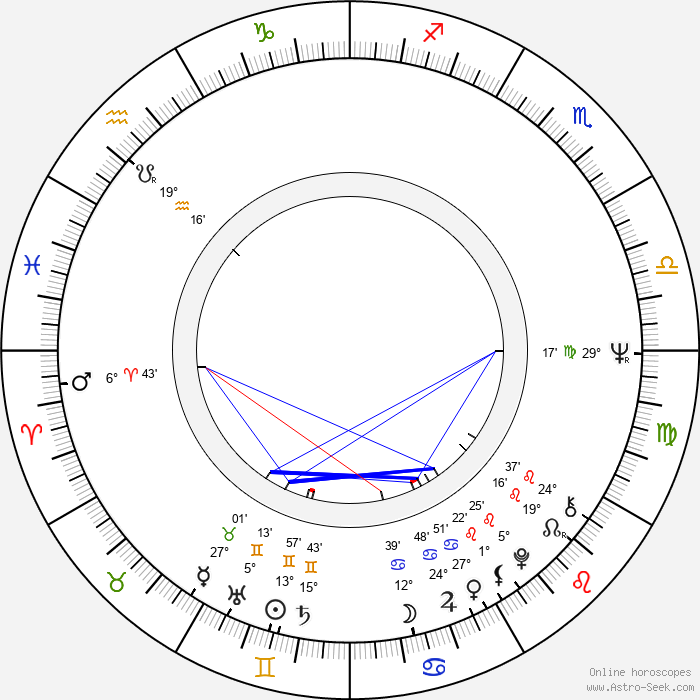 Jane Jenkins - Birth horoscope chart