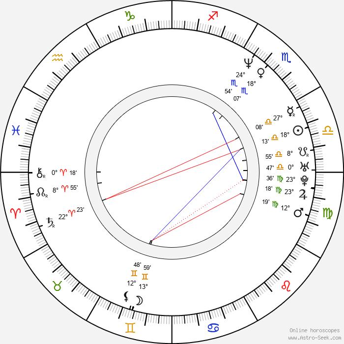 Jane Krakowski - Birth horoscope chart