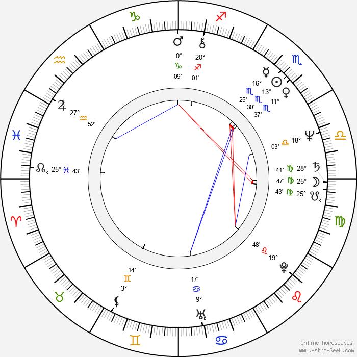 Jane Lind - Birth horoscope chart
