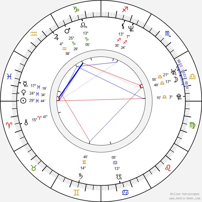 Jane March - Birth horoscope chart